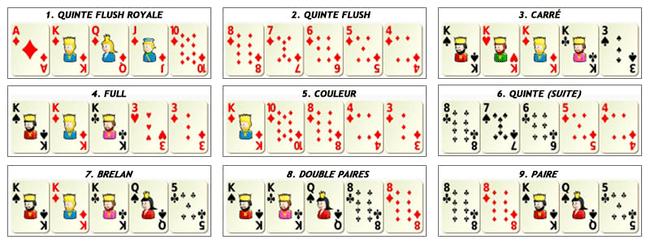 Mains au Video Poker en ligne