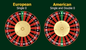 europeenne vs americaine
