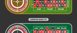 roulette europeenne